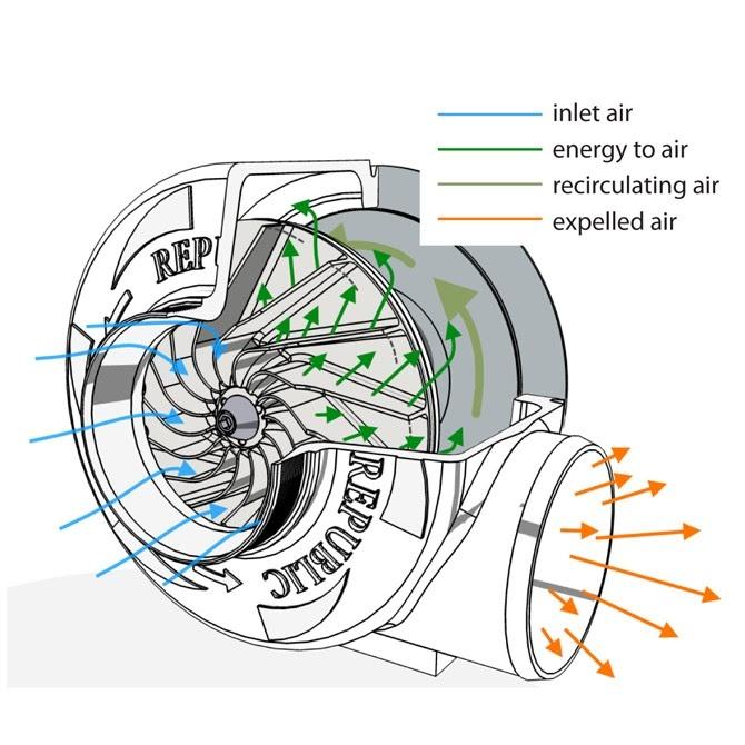 blower diagram