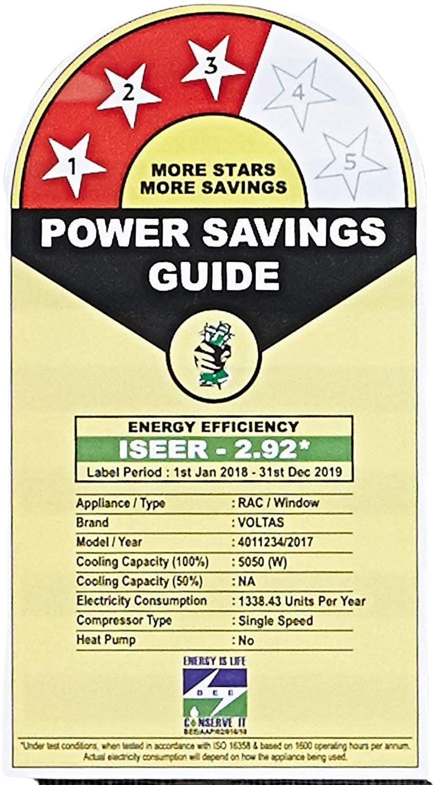 AC power Consumption Label