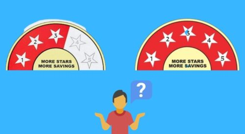 What is the difference between 3 star and 5 star AC