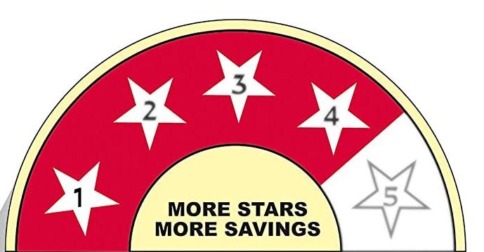 4 star rating on powr saving guide