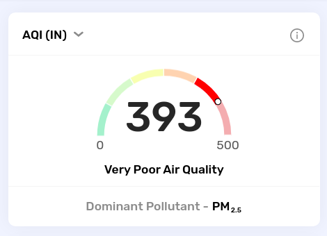 air quality level for east delhi at 1PM