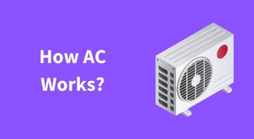 Understanding How Split Air Conditioner works with Diagram