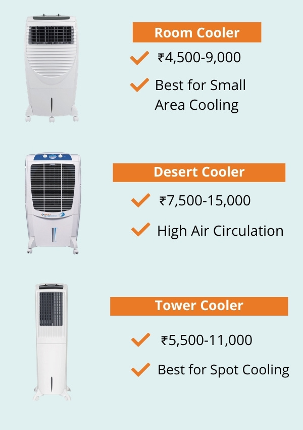 pricing for different air coolers